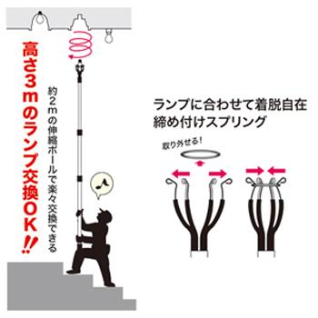 ランプチェンジャー 図解