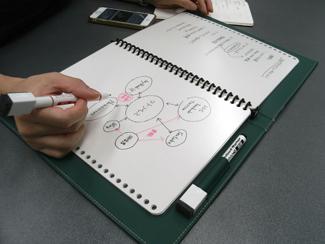 ノート型ホワイトボード nu board(ヌーボード)3