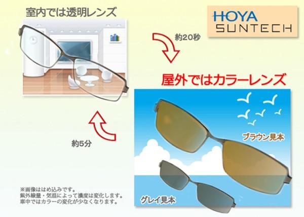 サンテック調光レンズ 色が変わるサングラス
