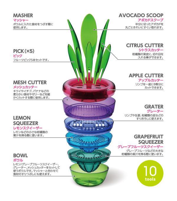 曙産業 AKEBONO CH-2009 FRUITS PLANT/フルーツプラント_03