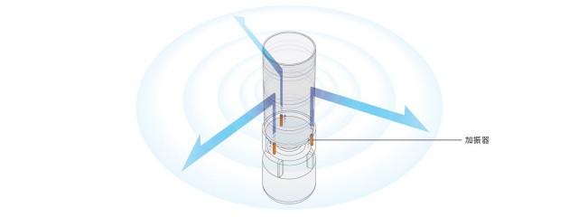 SONY グラスサウンドスピーカー LSPX-S1